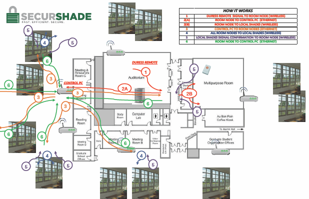 SecurShade Security Shade System